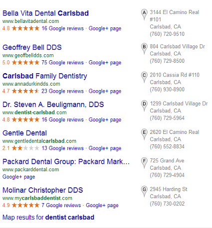 Local SEO for Carlsbad Businesses